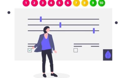 Qu'est-ce que le Net Promoter Score (NPS) ?