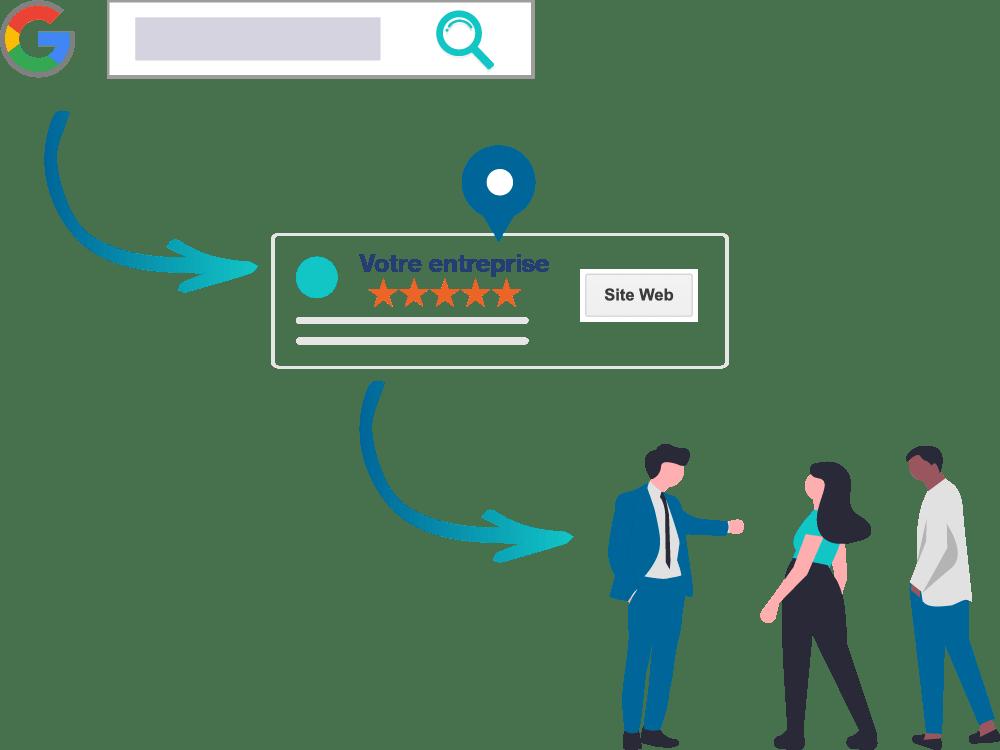 solution doconnect la plateforme pour ameliorer l experience client aux cotes des meilleurs professionnels
