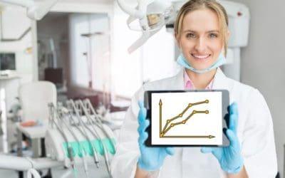 Stratégies de communication pour la e-réputation des dentistes
