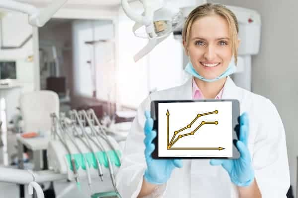 strategie marketing dentistes cabinets dentaires doconnect